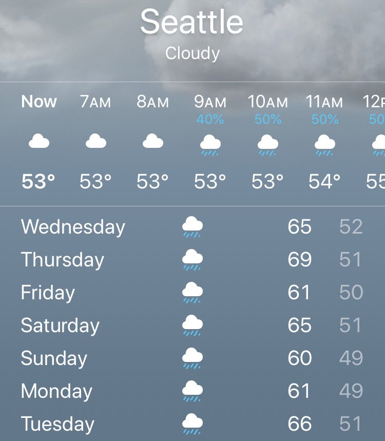 Seattle Weather Blog At Kseattleweather Twitter