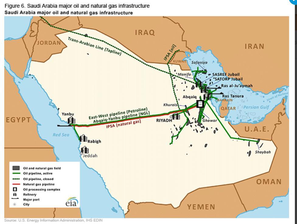 БПЛА хуситов атаковали нефтяную инфраструктуру Саудовской Аравии