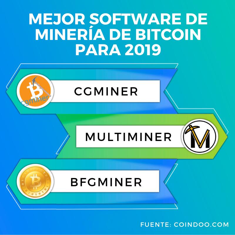 Etiqueta #multiminer al Twitter