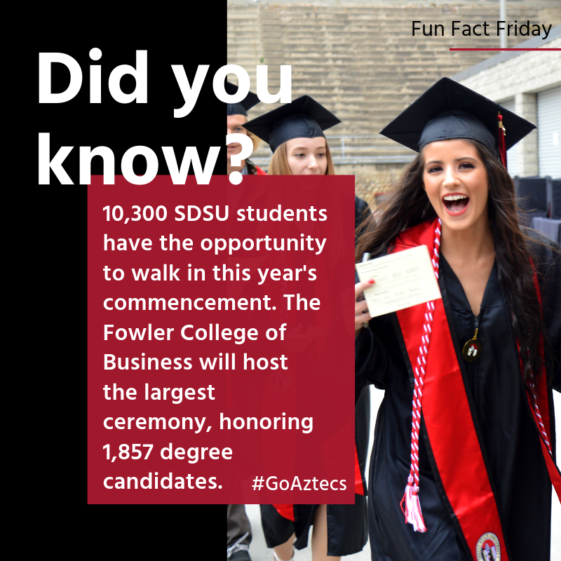Happy #FunFactFriday Aztecs! 10,300 SDSU students have the opportunity to walk in this year&#39;s  commencement. The Fowler College of Business will host the largest ceremony, honoring 1,857 degree candidates! #GoBigorGoHome #GoAztecs<br>http://pic.twitter.com/GccozILJcR