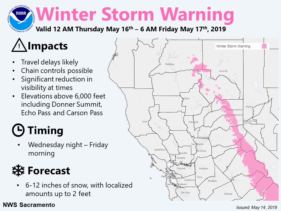 A storm system will bring significant late season snowfall to the mountains Wednesday night into early Friday. A Winter Storm Warning has been issued for locations above 6000 feet. Mountain travel is highly discouraged! #CAwx<br>http://pic.twitter.com/MkcI1dNXPy