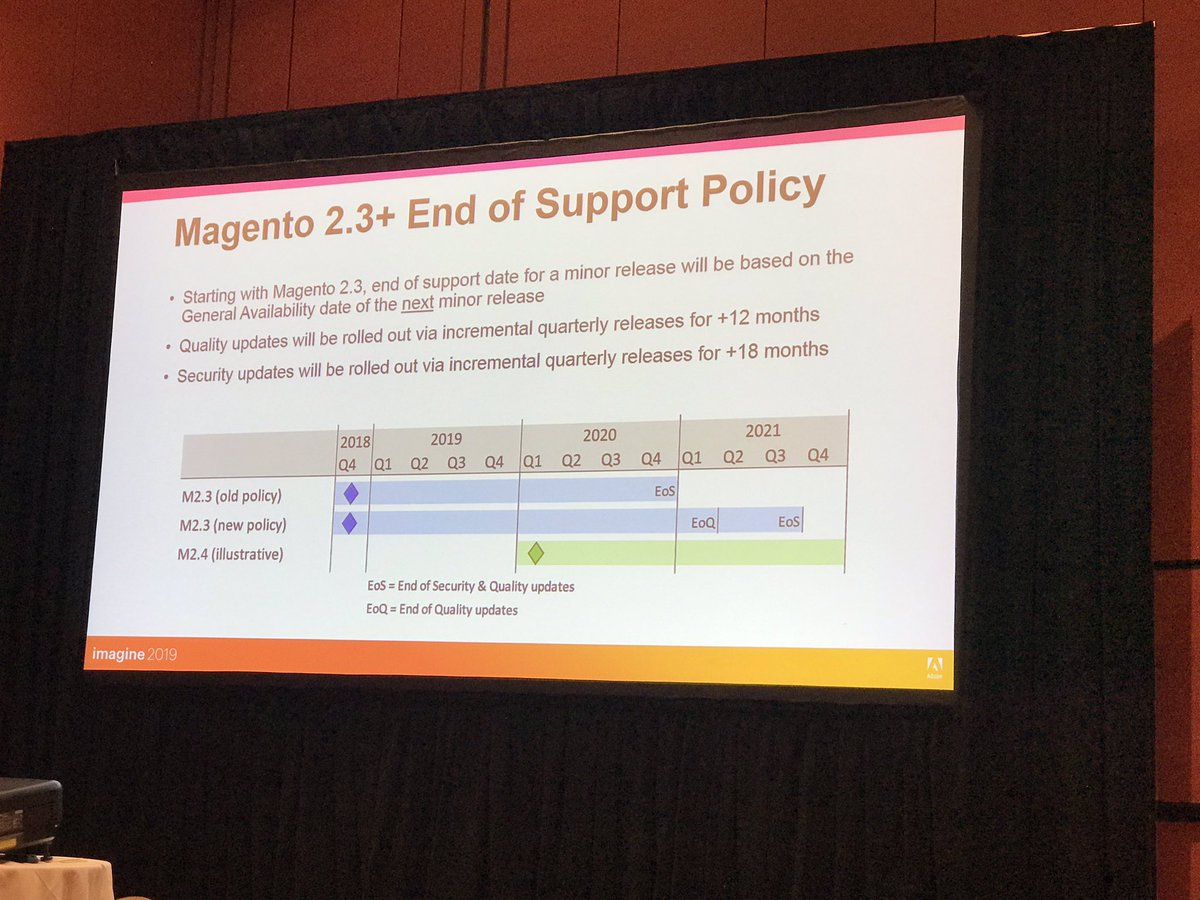 Magento 2.4 end of support