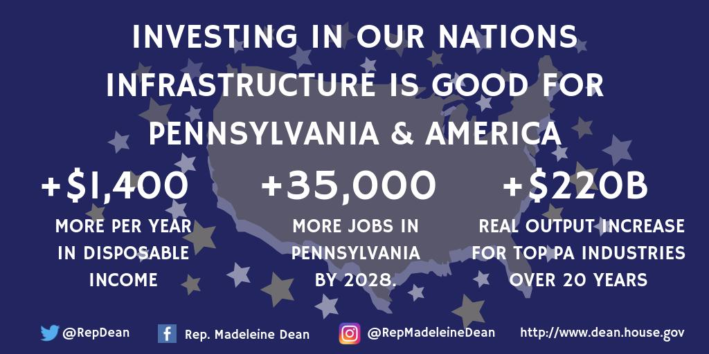 Infrastructure Week reminds us how valuable it is for us to invest in our overall infrastructure. Below are some stats describing the direct impact on Pennsylvania workers and households.  #InfrastructureWeek