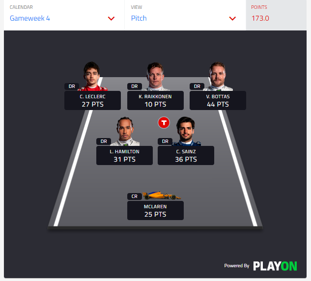 Why did I get fewer points with Hamilton and Bottas?