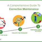 A Comprehensive #Guide To #Corrective #Maintenance https://t.co/STWHnNKBf4
