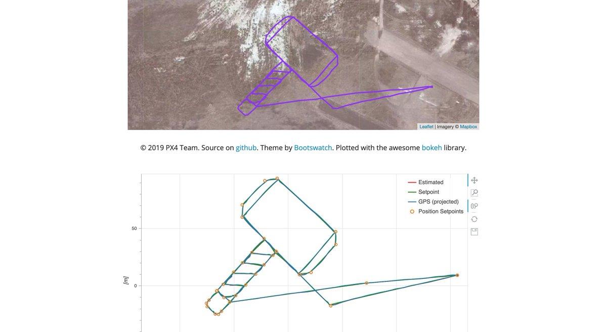 Dronecode : Latest News, Breaking News Headlines | Scoopnest
