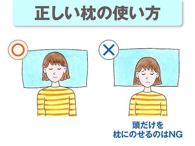 【これが原因かも?】しっかり寝ても疲れがとれない人へ…枕に頭だけのせるのはNG 寝具メーカーの西川は「枕は頭をのせるものではなく首を支えるものです」と説明している。
