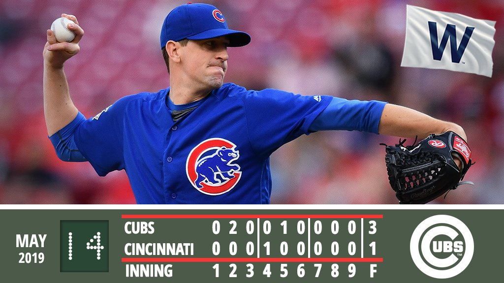 Chicago Cubs's photo on Kyle Hendricks