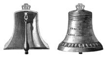 Folks describing the normal distribution as 'bell-shaped' either have never seen a bell, or they really do not care about the shape of distributions!