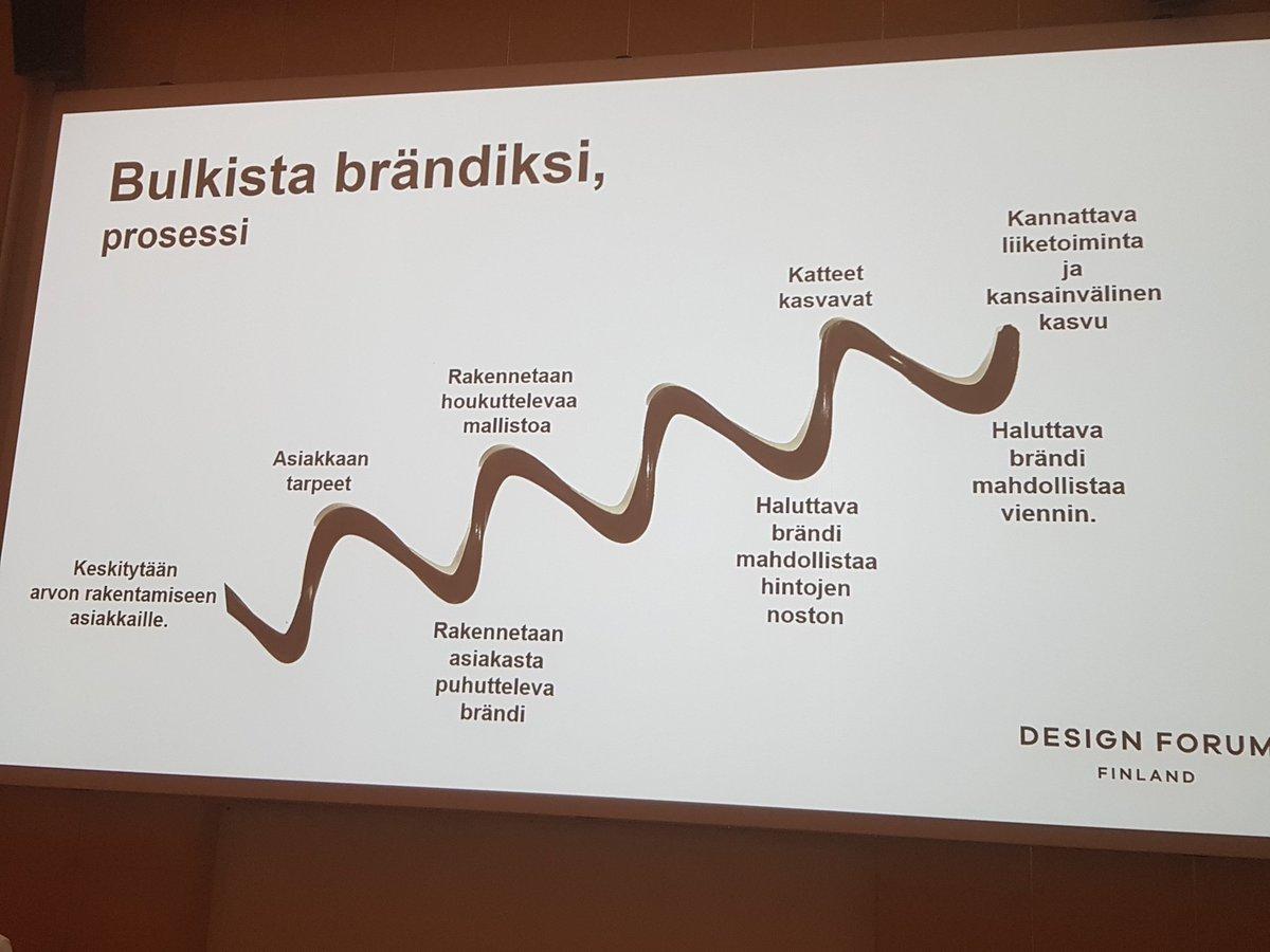 best service 9641f cd3b6 Tj Petteri Kolinen  Design Forum kertoi  Hpahvi  ESR  hanke seminaarissa  TAMKilla muotoilun merkityksestä - bulkista brändiksi.