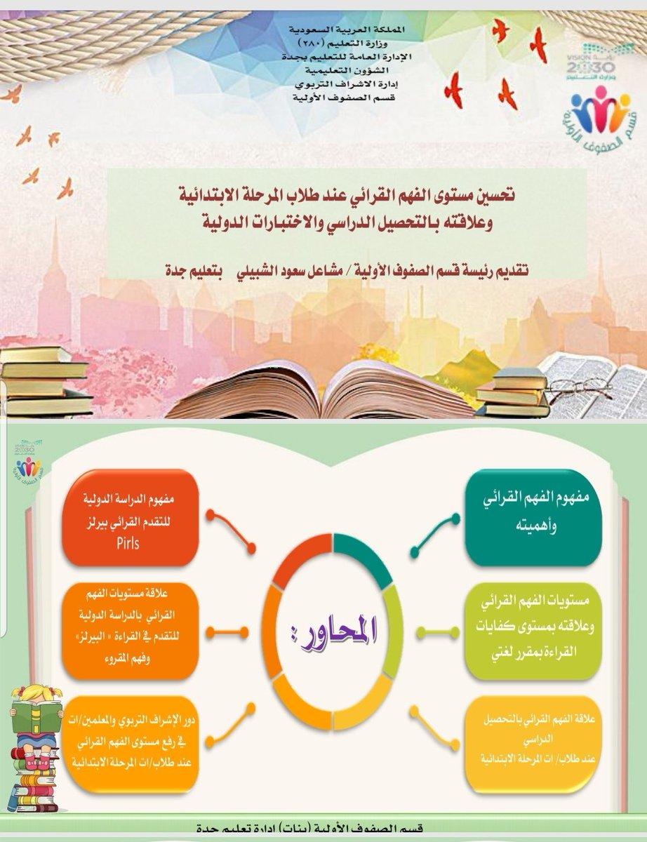 مستويات الفهم القرائي