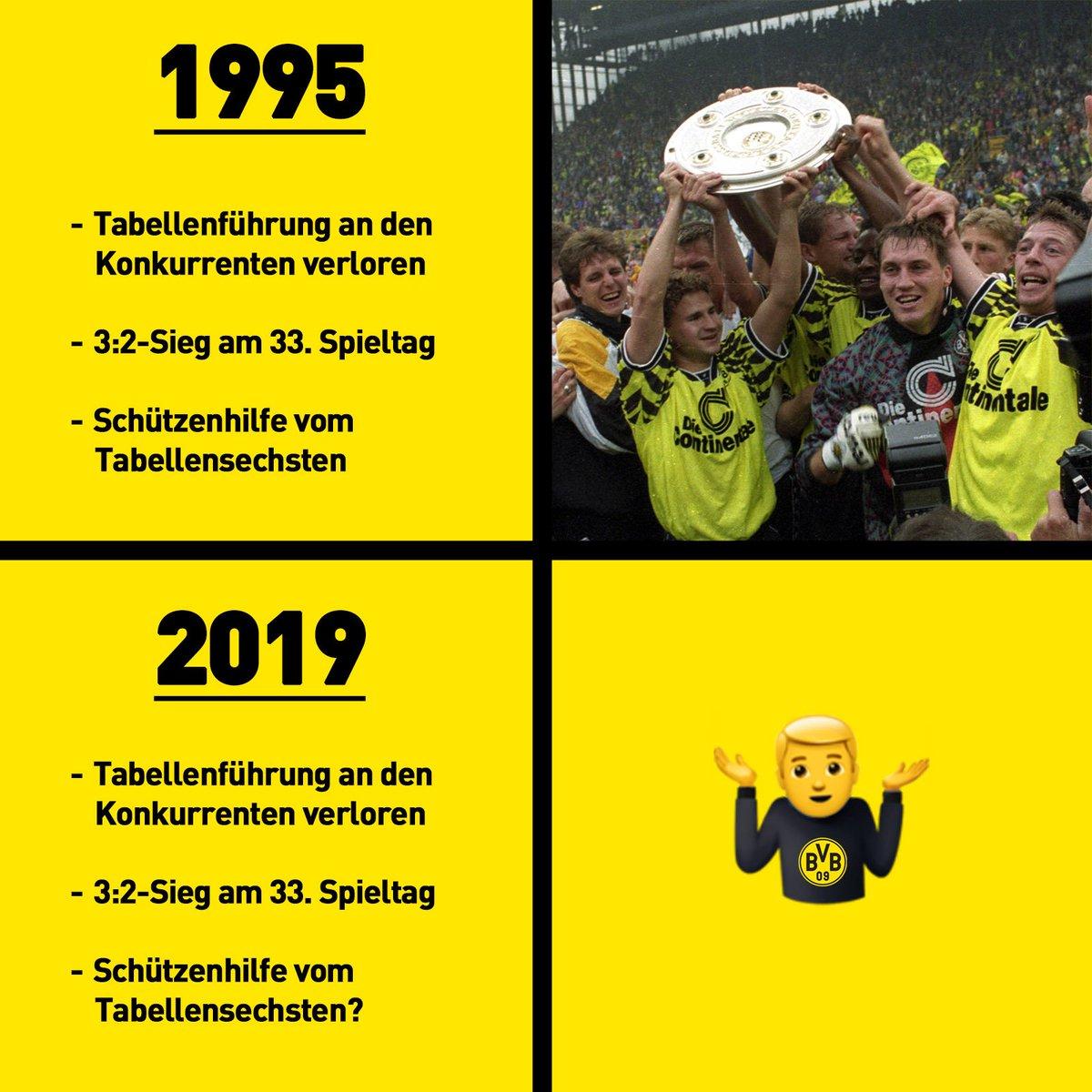 Borussia Dortmund Bvb Twitter