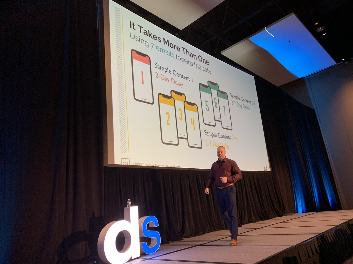 Email is not Dead! #DSKC #DigitalSummit<br>http://pic.twitter.com/Xjn5tsxI3A &ndash; à Overland Park Convention Center