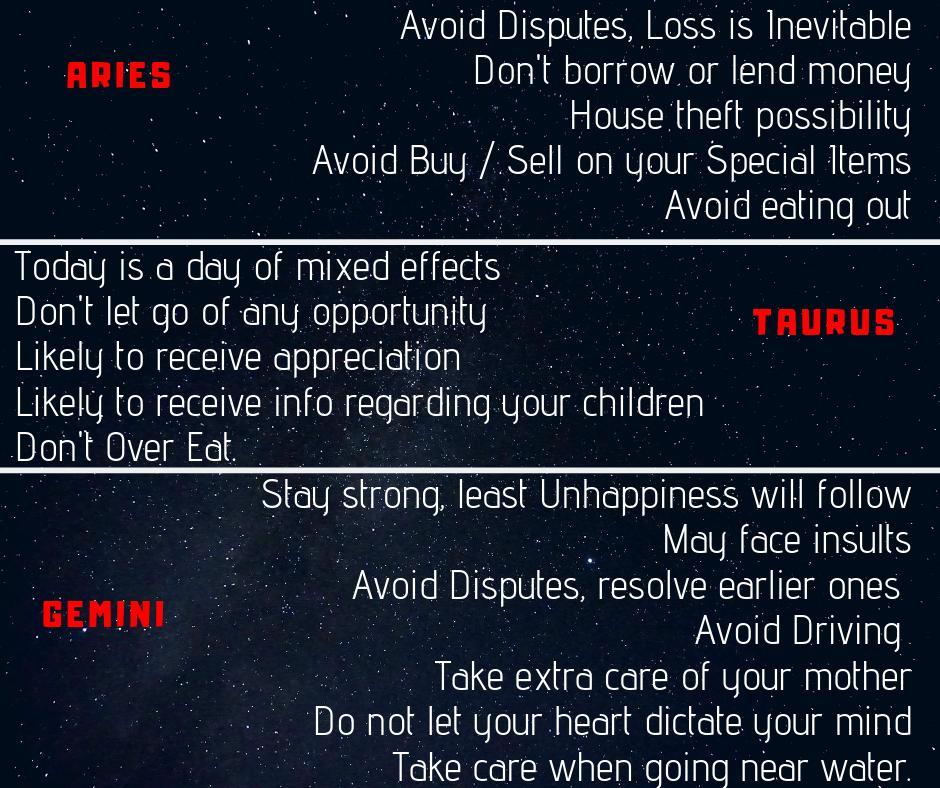 astrobix horoscope kaal sarp