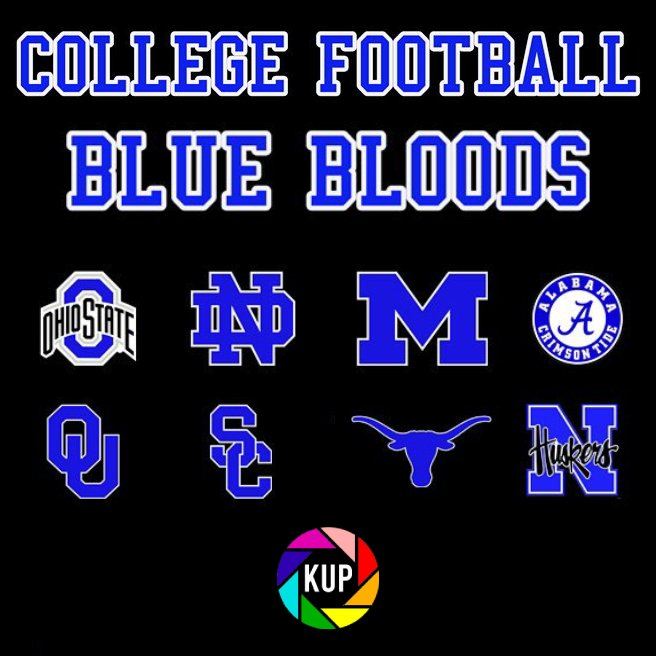 Each Blue Blood&#39;s Win% against the other #BlueBlood Programs   All Time  0.563 Texas (87-67-5) 0.546 ND (98-81-7) 0.527 Michigan (93-83-8) 0.506 USC (74-72-8) 0.482 Ohio St (75-81-7) 0.465 Alabama (19-22-2) 0.463 OU (102-119-10) 0.420 Nebraska (57-80-6)  #ThisIsTexas #HookEm #CFB<br>http://pic.twitter.com/orROTp1DQK
