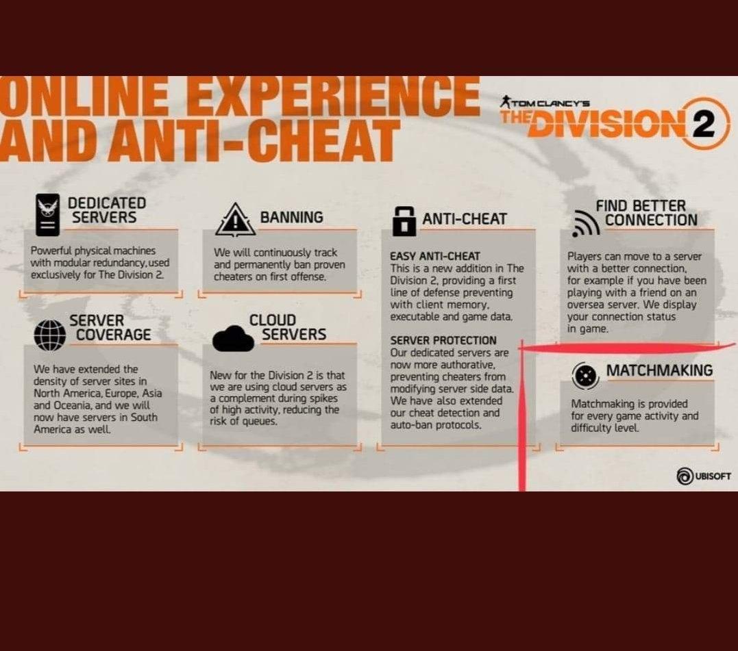 IGN RAID matchmaking ei paras ostaa koukku laitteet