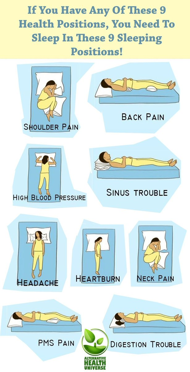 if you guys are having any of these problems, try to sleep in this sleeping positions. hope this will help!