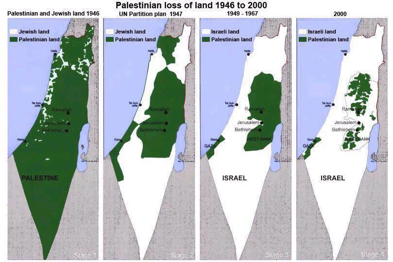 #Nakba71 This photo tells the whole story, Who's the land occupier and who's the landowner ?