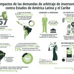 Image for the Tweet beginning: #ISDS en números: Impactos de