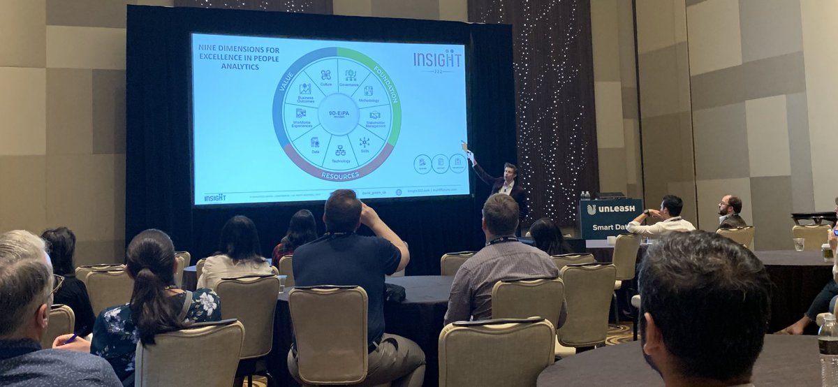 David Green @david_green_uk doing his thing here at #UNLEASH19. Sharing our 9 Dimensions Model for Excellence in People Analytics. Super well received, particularly the dimension on Ethics. #Insight222 #myHRfuture #PeopleAnalytics #PeopleDataforGood