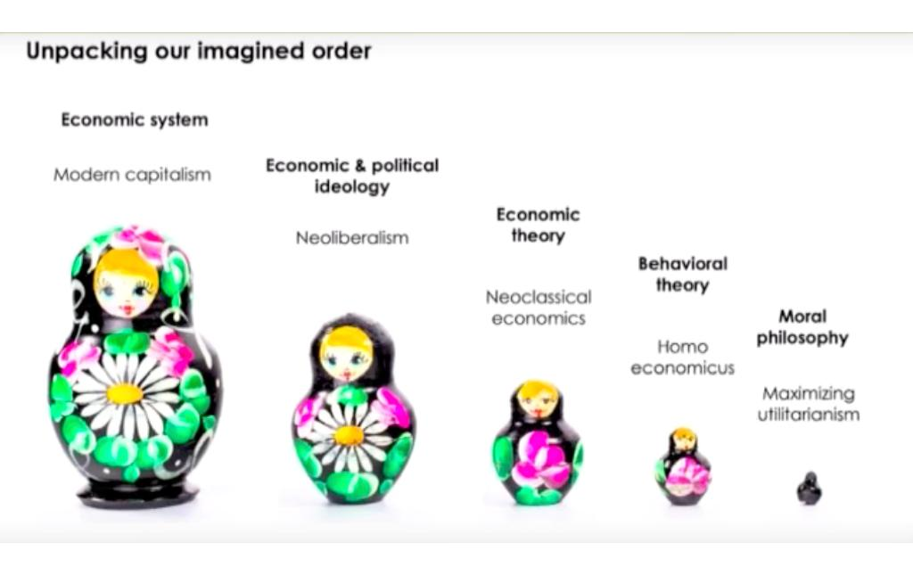 The Russian Doll approach to unpacking 20th century economics - great talk & deft summaries by @EricBeinhocker, with proposals for his vision of new theories to underpin a new economic system. Watch, debate, enjoy. https://www.youtube.com/watch?time_continue=7&v=Bn6pjxlYe8I …
