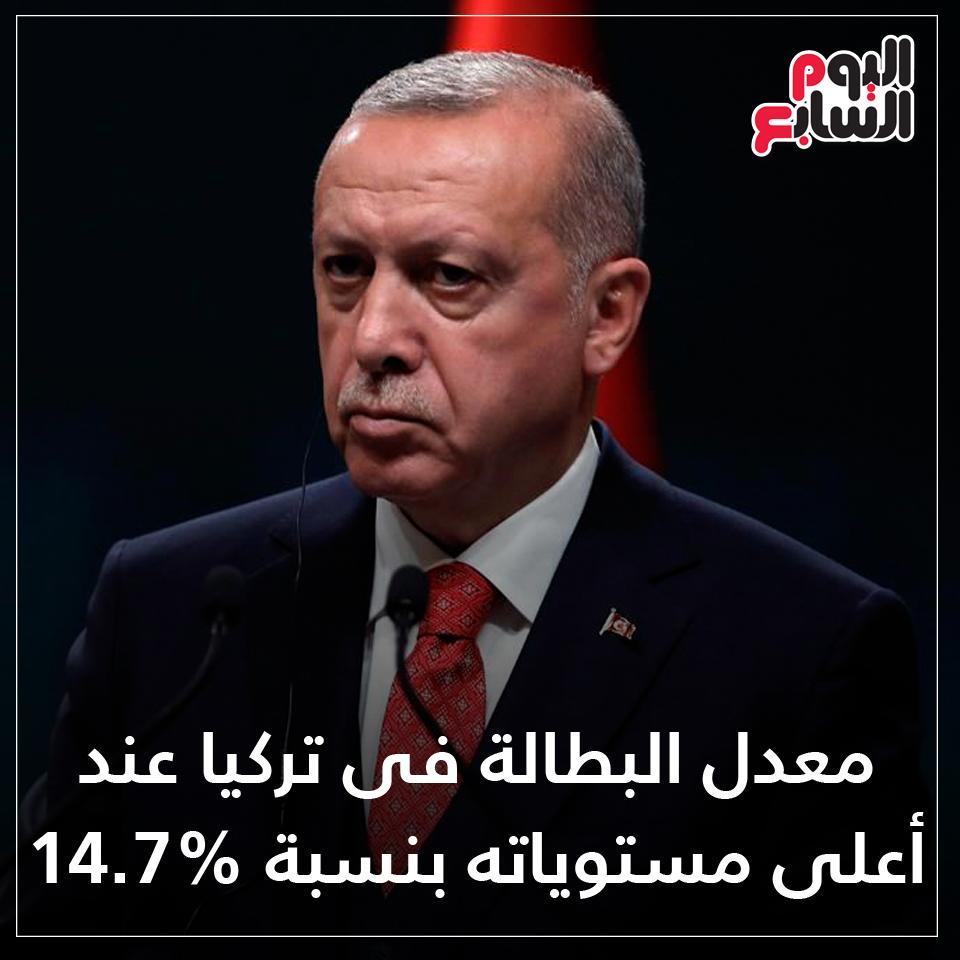 معدل البطالة فى #تركيا عند أعلى مستوياته بنسبة 14.7%http://www.youm7.com/4242115