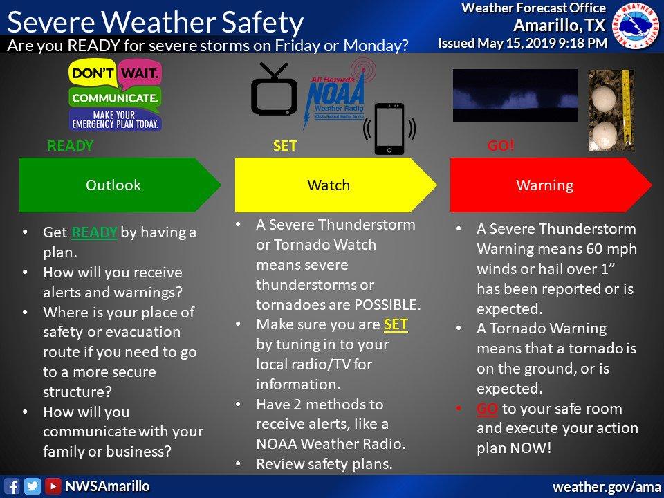 j_berlingerCNN/Texas weather alerts on Twitter