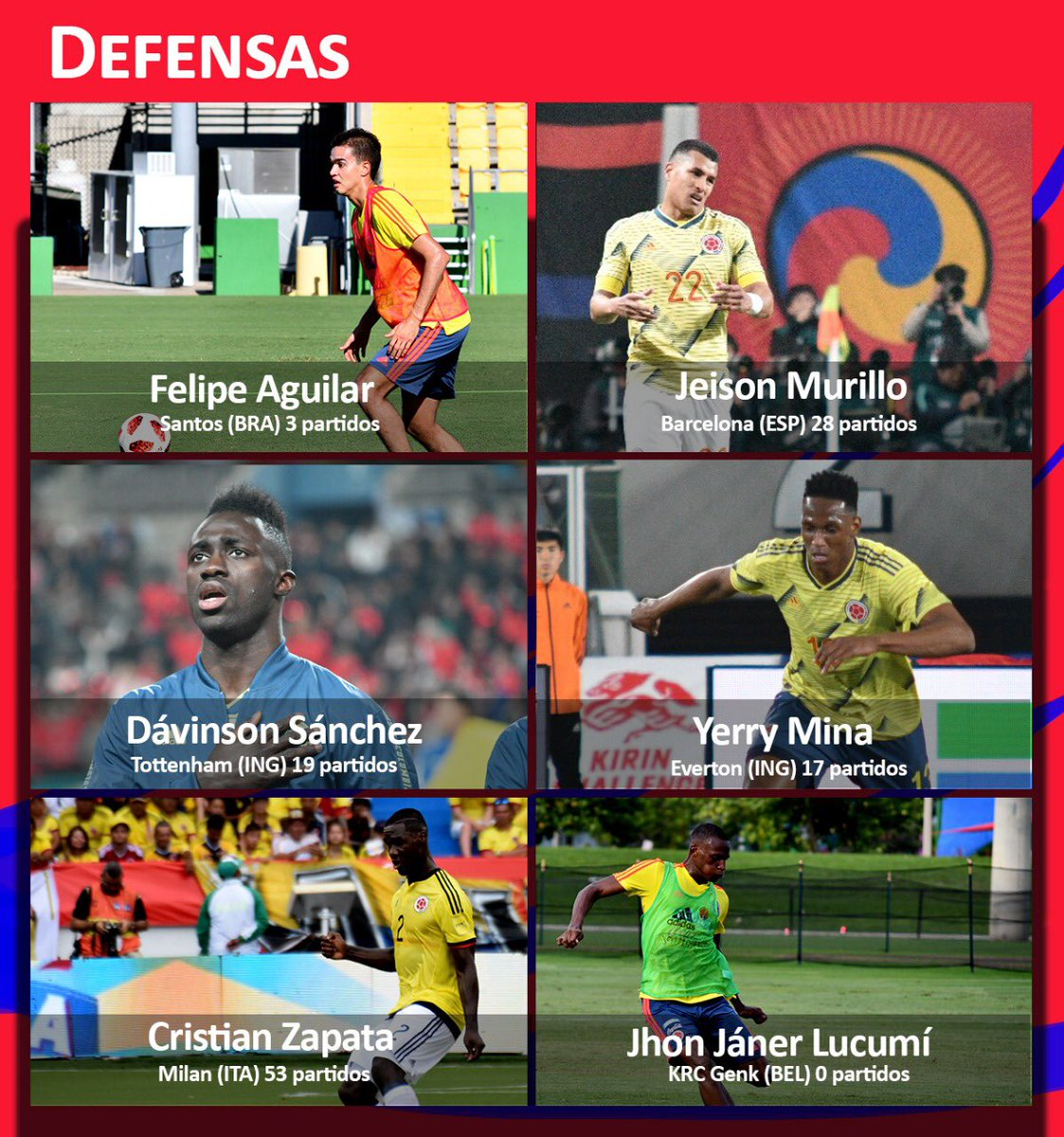 Estos son los defensas de la Selección Colombia en la lista provisional de la @CopaAmerica.   #ListaDe40
