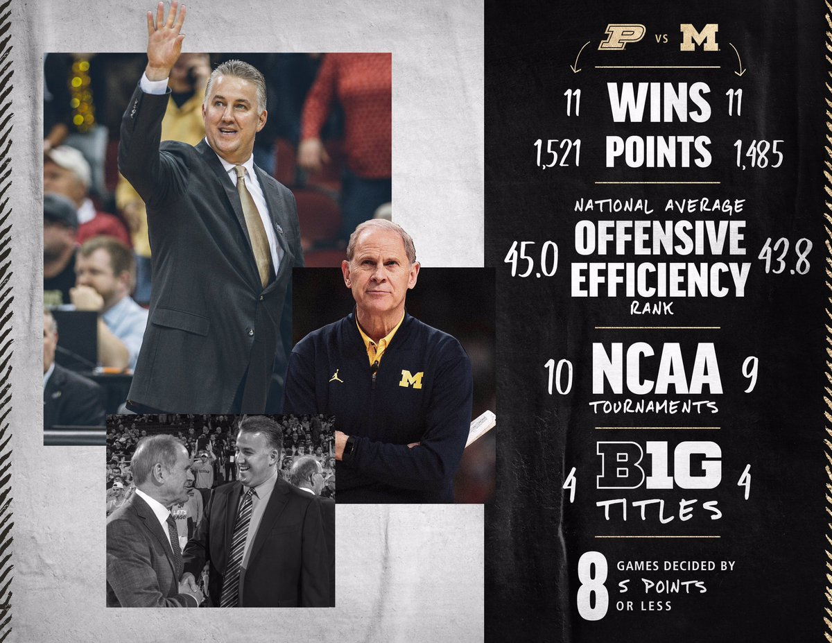 Two of the best have gone at it over the last 12 years.   Best of luck @JohnBeilein with the Cavs.   #BoilerUp 🚂