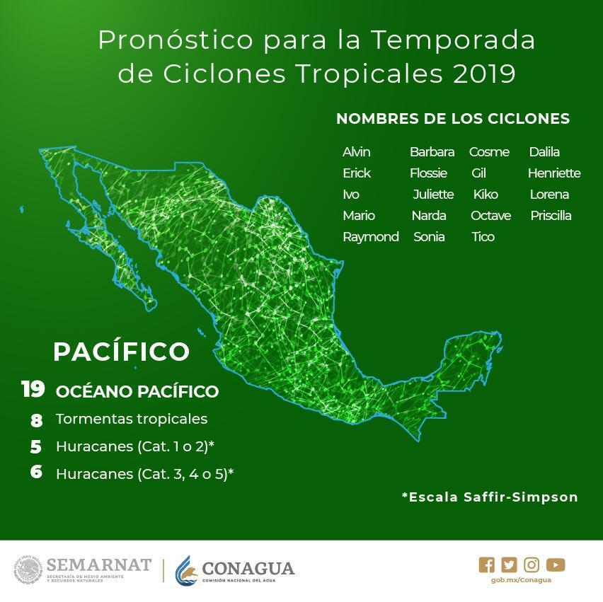 Quadratín: Pronostican 33 ciclones tropicales para la temporada 2019