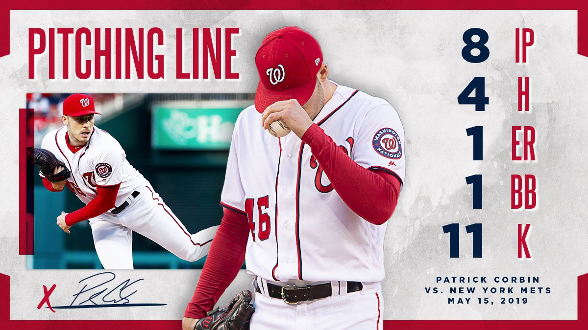 This is the 12th 10+ strikeout game of Patrick Corbin's career.It's his 2nd of 2019.❄️❄️❄️❄️❄️❄️❄️❄️❄️❄️❄️#PattyIce // #OnePursuit