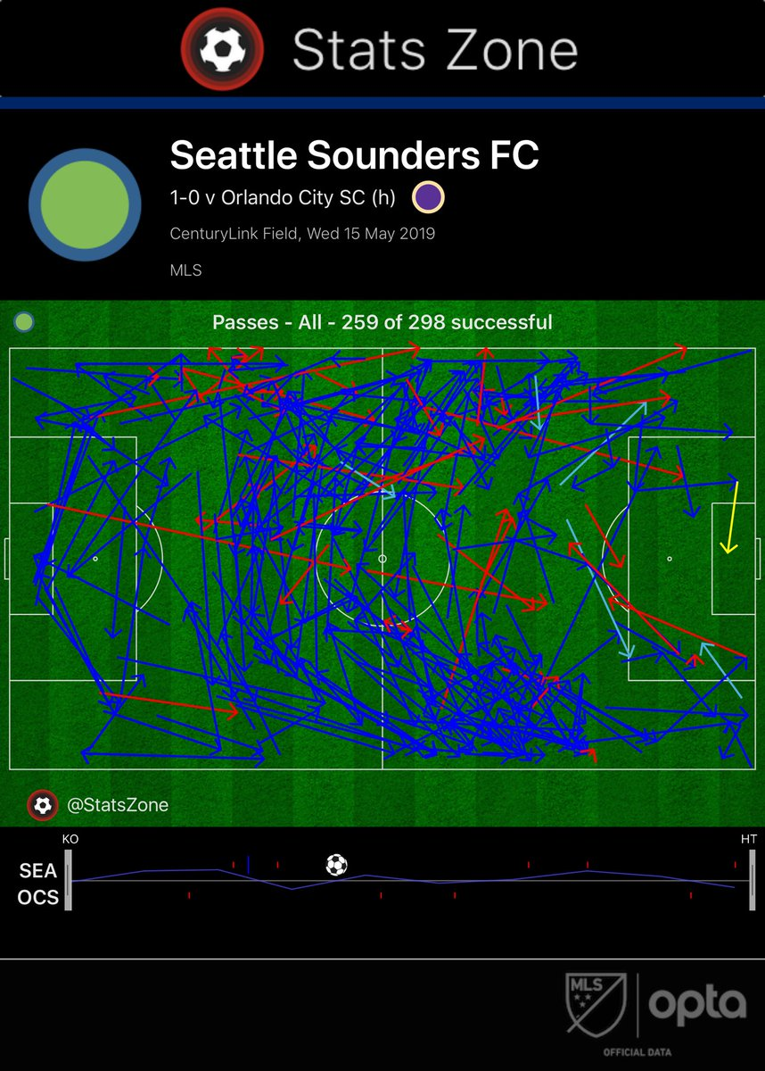 Sounder At Heart on Twitter:
