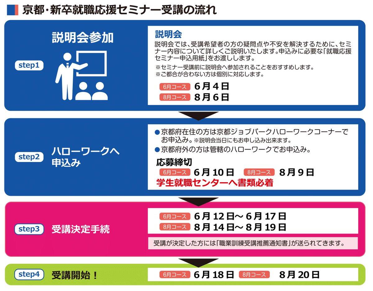 ✏京都・新卒就職応援セミナー6月コース✨61時間の研修で就活をバックアップ!!就活力を高めて内定獲得!※卒業年次の学生・既卒3年以内の方対象?詳しくはこちら