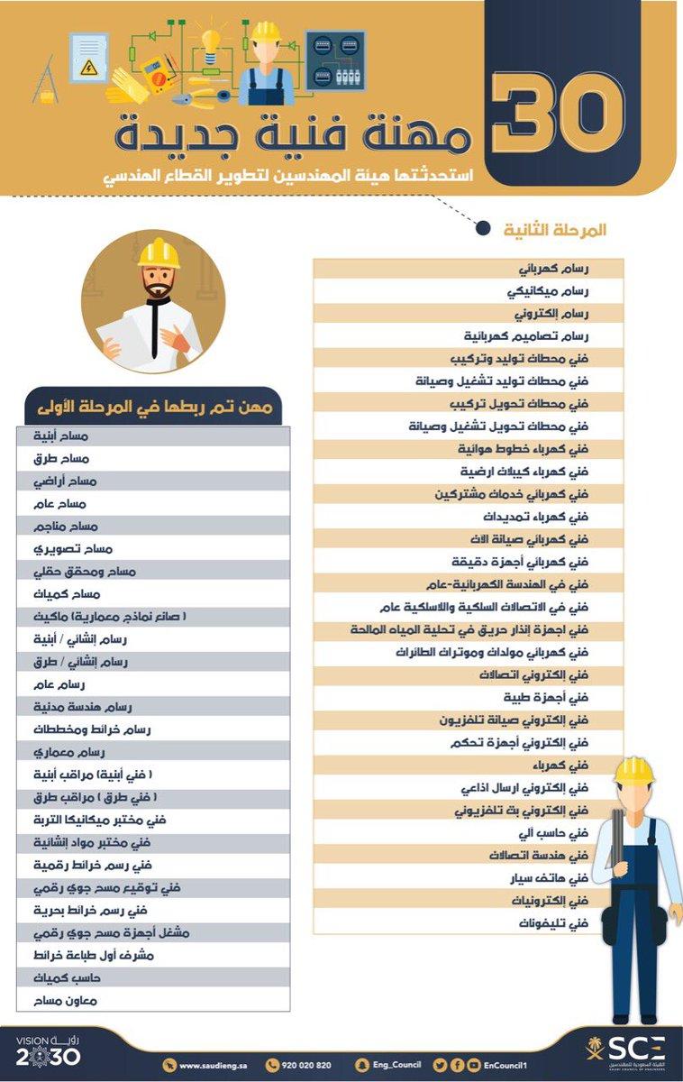 الهيئة السعودية للمهندسين On Twitter هيئة المهندسين تربط 30
