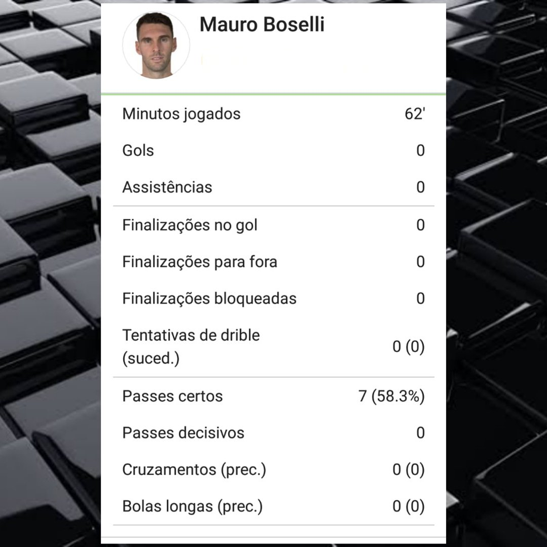 rá∂iσ τiмãσ (OFICIAL)'s photo on Boselli