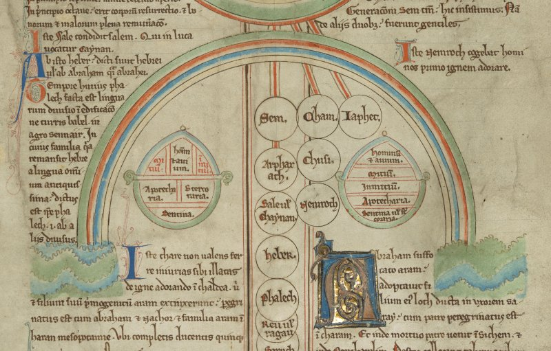 A look at rainbows in medieval manuscripts and the colours used by scribes and artists to make them... To mark @MuseumWeeks #RainbowMW theme today, lets enjoy a #ThrowbackThursday to @BLMedievals 2018 #Pride blog: ow.ly/OwXg50u93E2