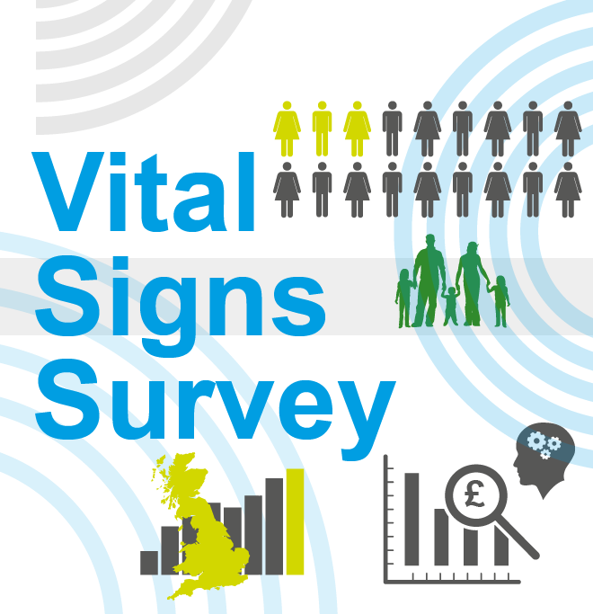 Take our Vital Signs 2019 survey now to tell us how you feel about different aspects of your community in Milton Keynes. The Data will be included in our Vital Signs MK Report 2019 and support our grant making! Take the survey at http://ow.ly/IBJm50uedpj