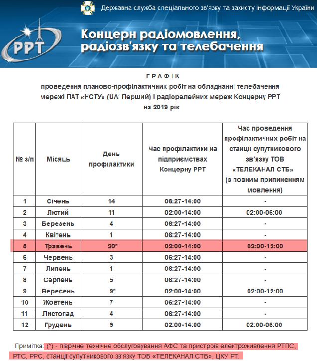 Рада призначила інавгурацію Зеленського на 20 травня - Цензор.НЕТ 3640