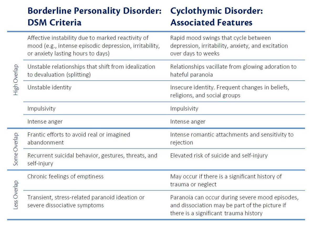 The myths and realities of dating with borderline personality disorder