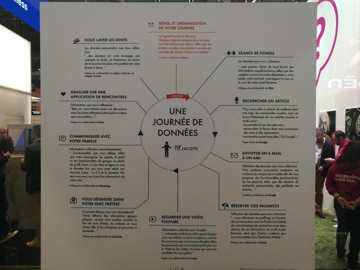 Mon panneau préféré sur le stand Qwant. #PassionCGU #Privacy #RGPD #vivatech