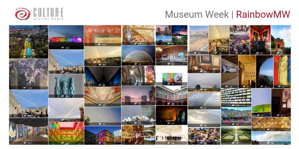 #MuseumWeek - Per la giornata #RainbowMW i social dei musei italiani si sono riempiti di mille colori 🌈. Ecco le immagini che hanno ricevuto più interazioni ⬇️ Domani la nostra ricerca continua con #exploreMW 🔎