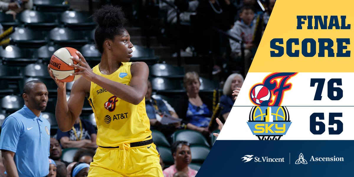 FINAL: #Fever 76, Sky 65  - @TiffMitch25 finished with 1️⃣5️⃣ points - @Teaira_15 finished with 6️⃣ points, 7️⃣ rebounds and 1️⃣ block.  #Fever20 | #AllForLove https://t.co/FWIt4sQRLf