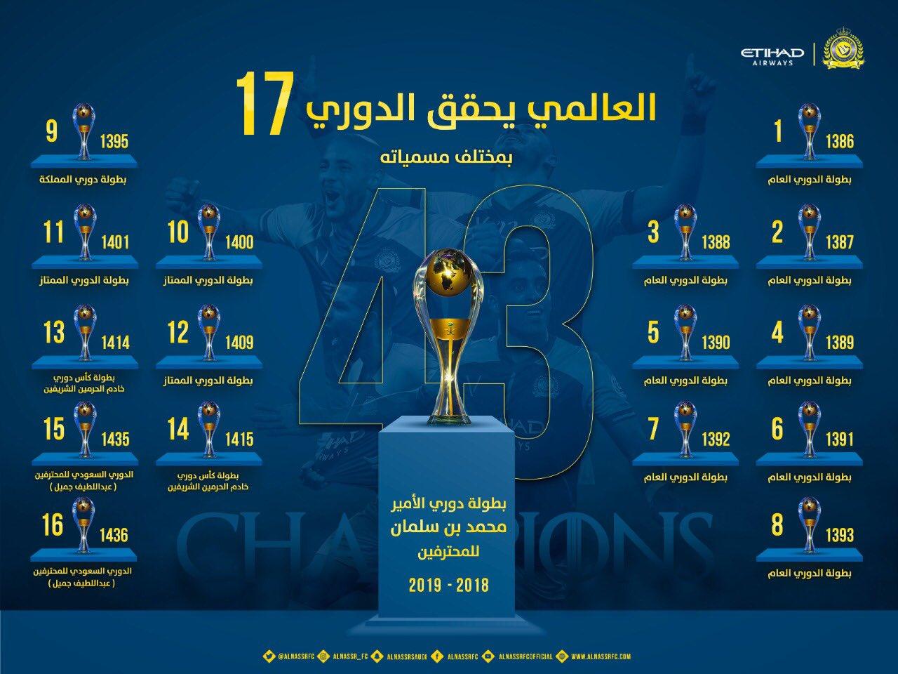 Twitter पर نادي النصر السعودي النصر يحقق الدوري السعودي رقم 17 في تاريخه بمختلف مسمياته النصر بطل دوري محمد بن سلمان
