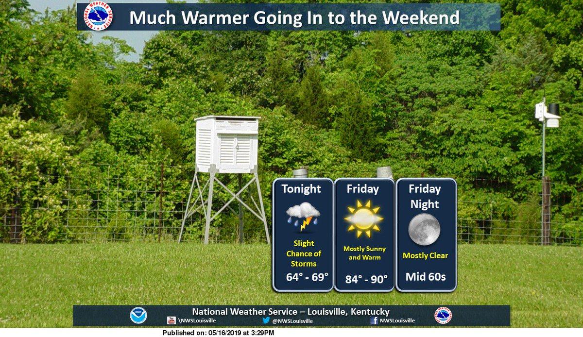 Slight chance for thunderstorms tonight. Dry and warmer through Saturday. #lmkwx #kywx #inwx