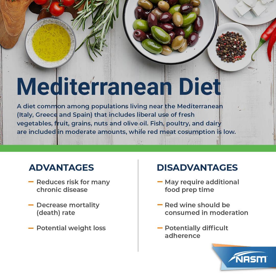 downsides of the mediterranean diet