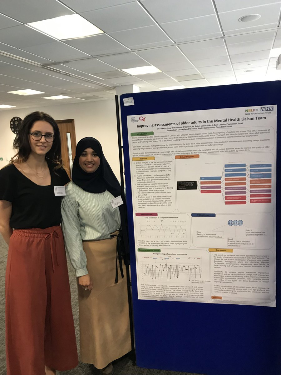 Stephen O Connor On Twitter Fawziya And Aedamar Presenting Their Qi Work To Improve Mental Health Assessments For Older Adults Rcpsych Liaisonconf Nelft Nelftmeded Nelftqip Carolineallum1 Laurajstuart Cfodonnell99 Padder1
