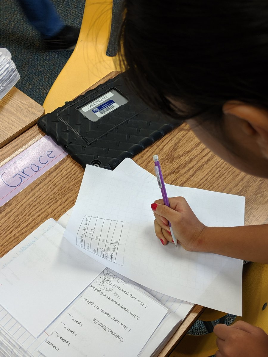 4th graders survey their classmates and graph the results <a target='_blank' href='http://twitter.com/APSMath'>@APSMath</a> <a target='_blank' href='http://search.twitter.com/search?q=ATSlearns'><a target='_blank' href='https://twitter.com/hashtag/ATSlearns?src=hash'>#ATSlearns</a></a> <a target='_blank' href='http://twitter.com/APS_ATS'>@APS_ATS</a> <a target='_blank' href='https://t.co/av3EVMf7Np'>https://t.co/av3EVMf7Np</a>