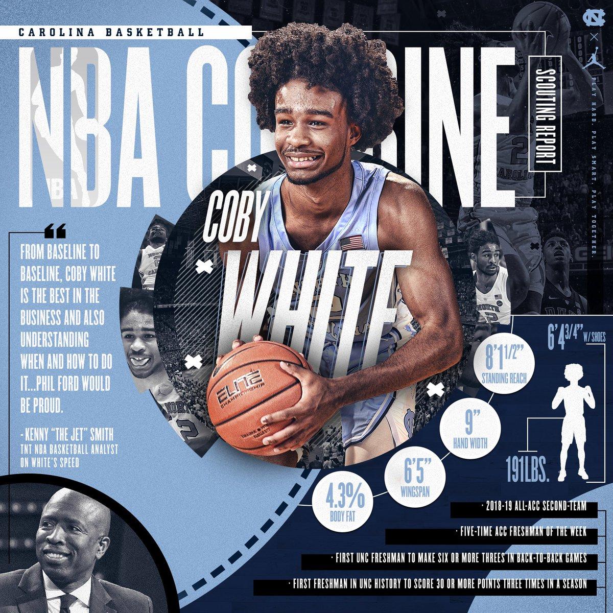 7c6cf166902 ACC Men s Basketball ( accmbb)