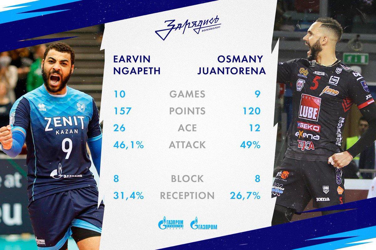 Zenit Kazan In English On Twitter Earvinngapeth Vs Osmany Juantorena Superfinalsberlin Is Coming