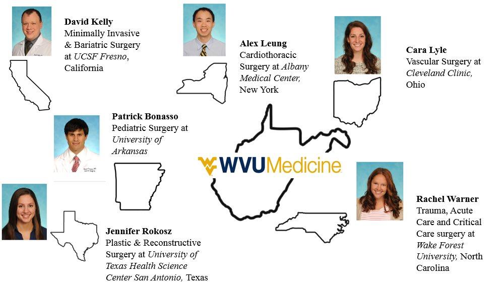 WVU Surgery (@wvu_surgery) | Twitter